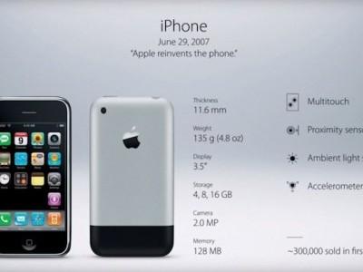 Вспоминая историю....14 лет назад стартовали продажи первого iPhone