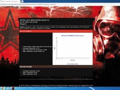 Geforce GT730 2Gb в 2021 году, на что она способна?