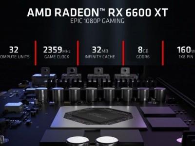 Состоялся официальный анонс видеокарты Radeon RX 6600 XT